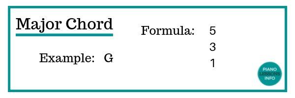 Major Chord Formula