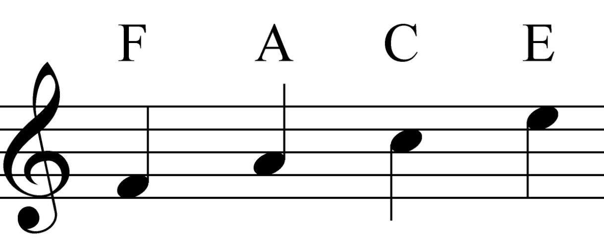 Treble Clef Spaces
